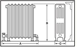 measure-radiator